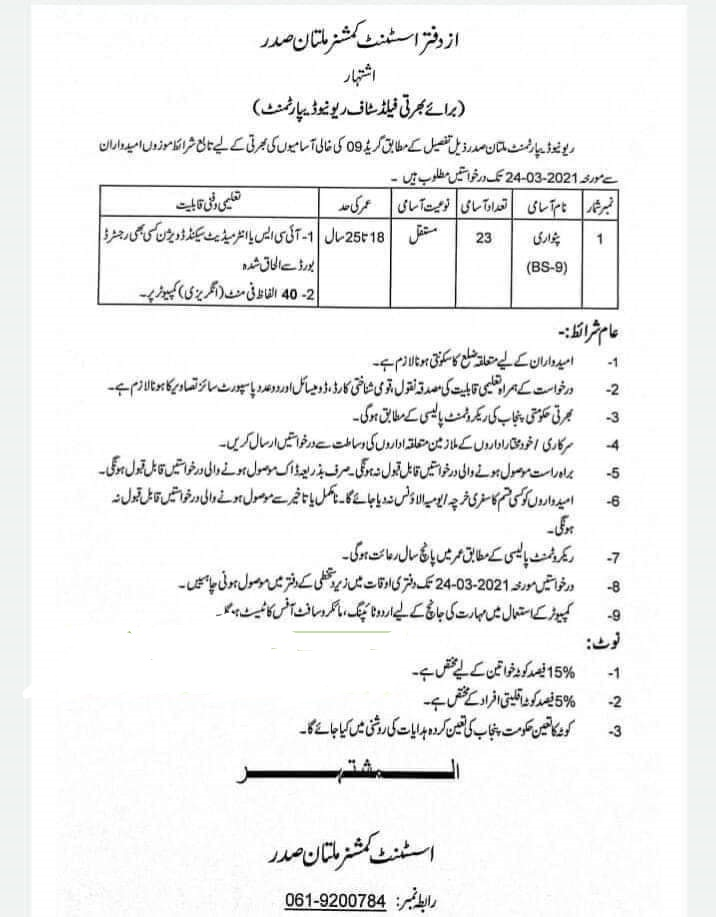 Patwari Jobs Multan Sadar