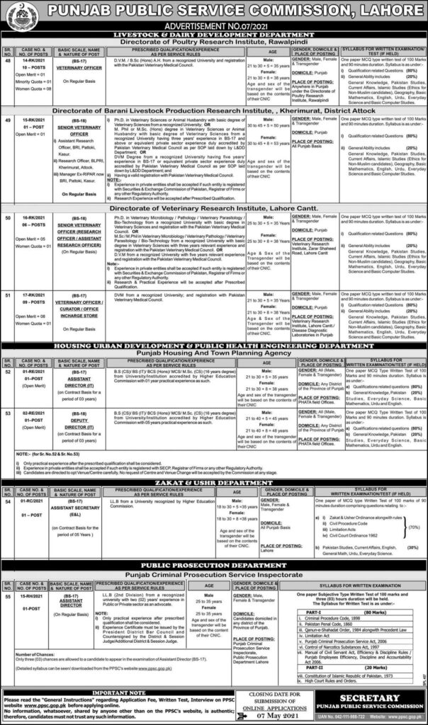 PPSC Current Jobs